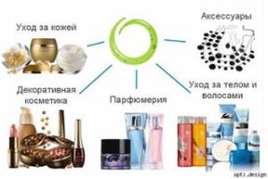 Орифлейм - косметический бренд
